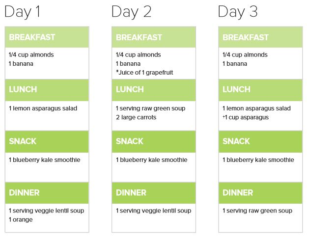 3-day cleanse meal plan